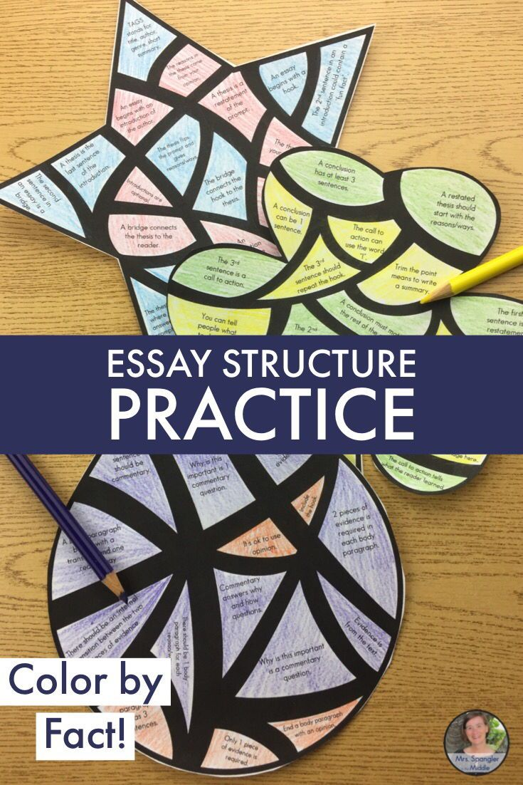 007 Essay Structure Practice Color by Fact High school