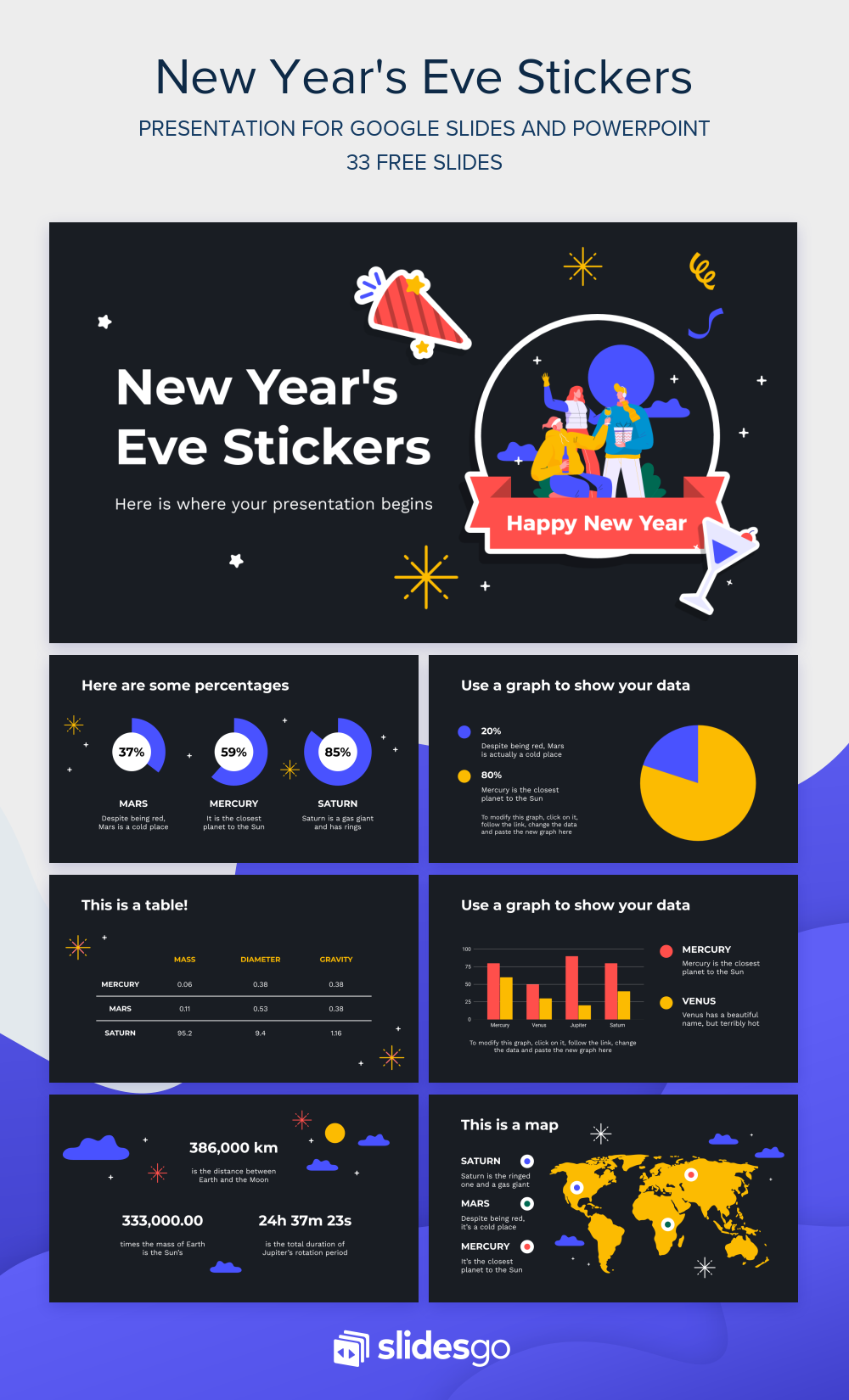 Add Some Sticker Illustrations To Your Google Slides Or Powerpoint Presentation And Prepare To Have Powerpoint Design Templates Powerpoint Powerpoint Templates