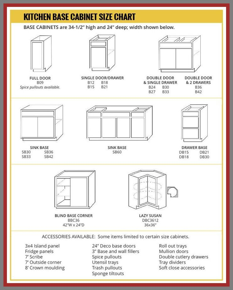 82 Reference Of Standard Pantry Shelf Dimensions In 2020 Modular Kitchen Cabinets Kitchen Base Cabinets Kitchen Cabinet Sizes