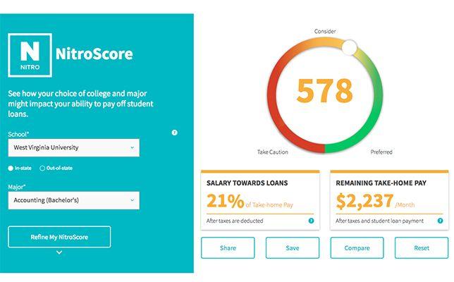 The NitroScore online calculator taps into actual college cost data