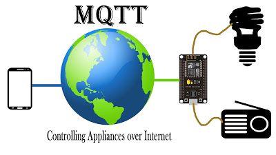 MQTT + ESP8266 12e (Node MCU) using Adafruit I/O  MQTT