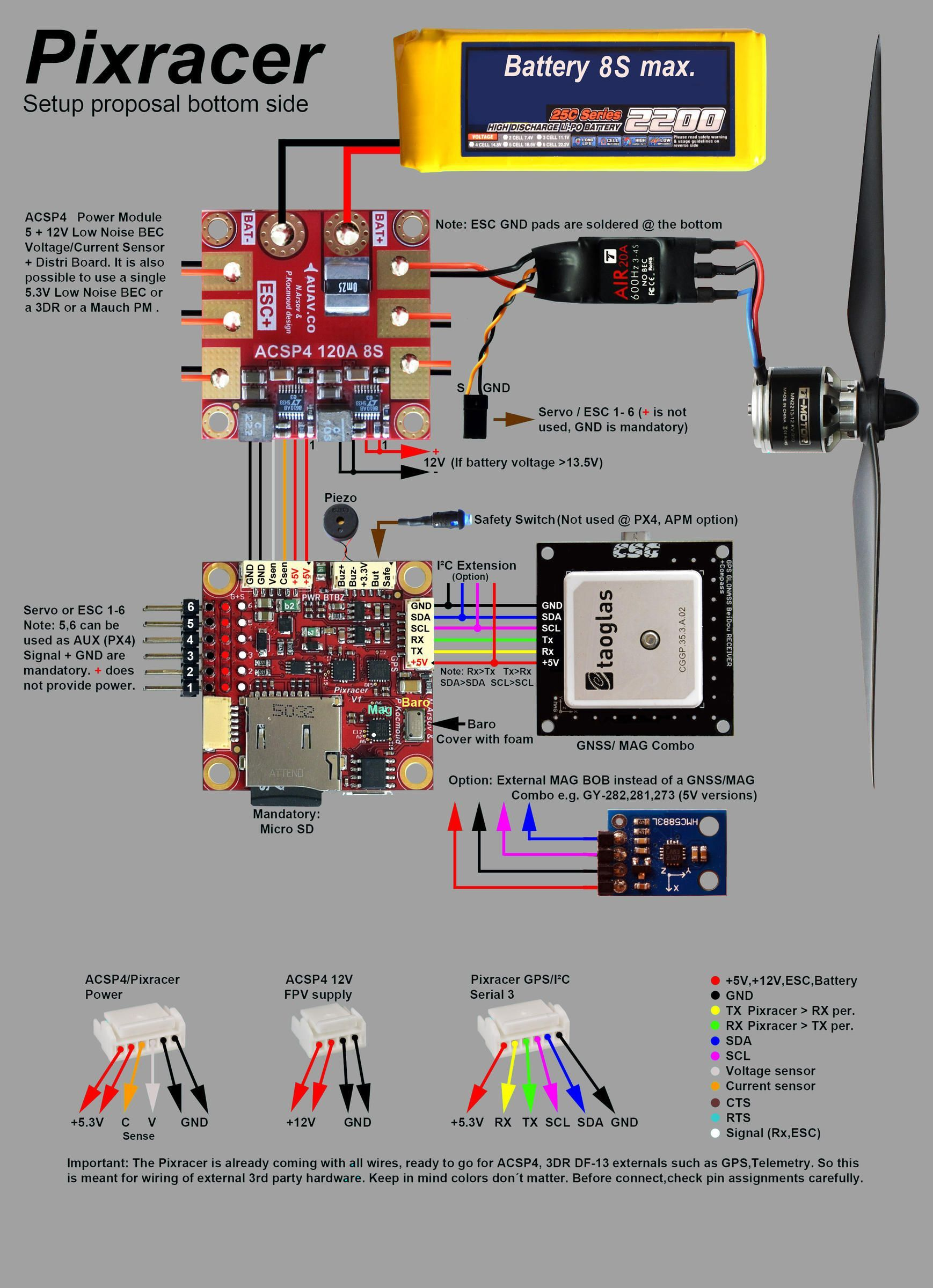 Pixracer Autopilot, the new PIXHAWK generation is available - RC Groups  #dronesdiy Air Drone