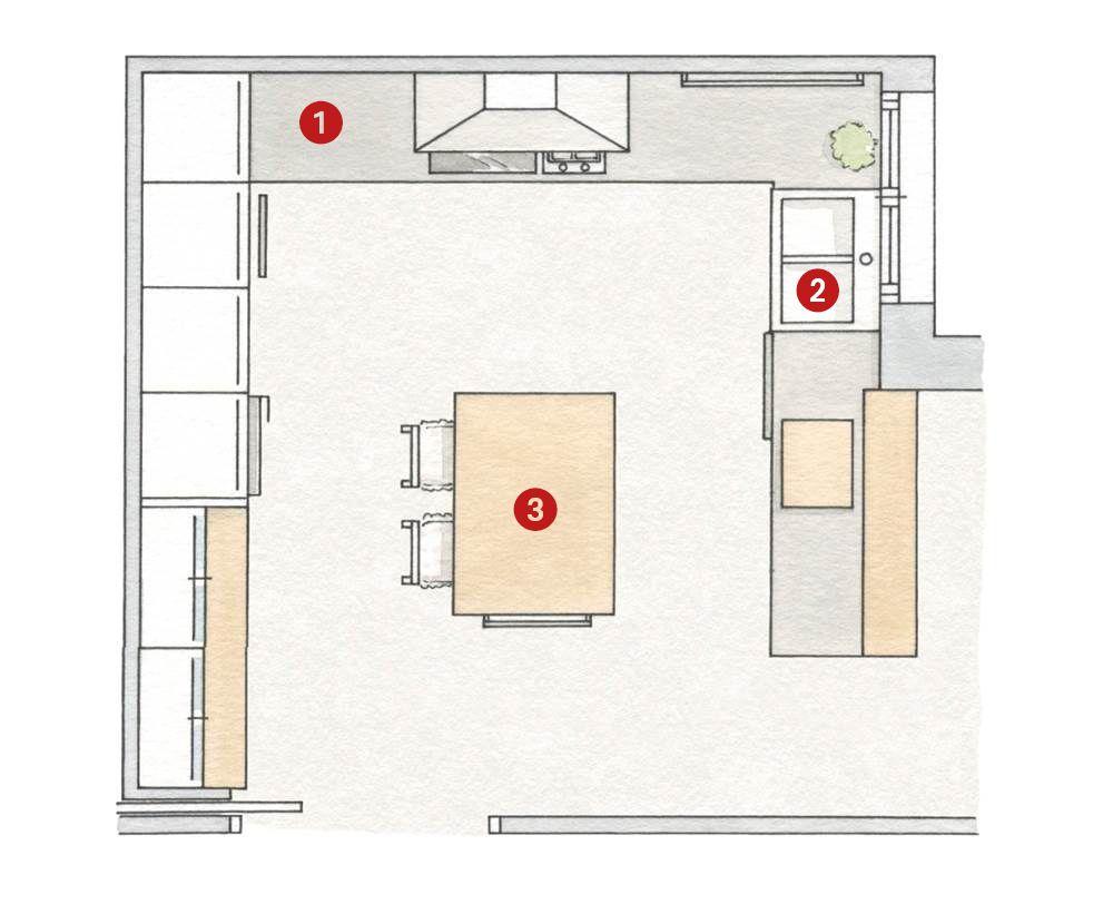 Plano cocina planos y distribuci n pinterest planos for Planos de cocinas de 15 metros cuadrados