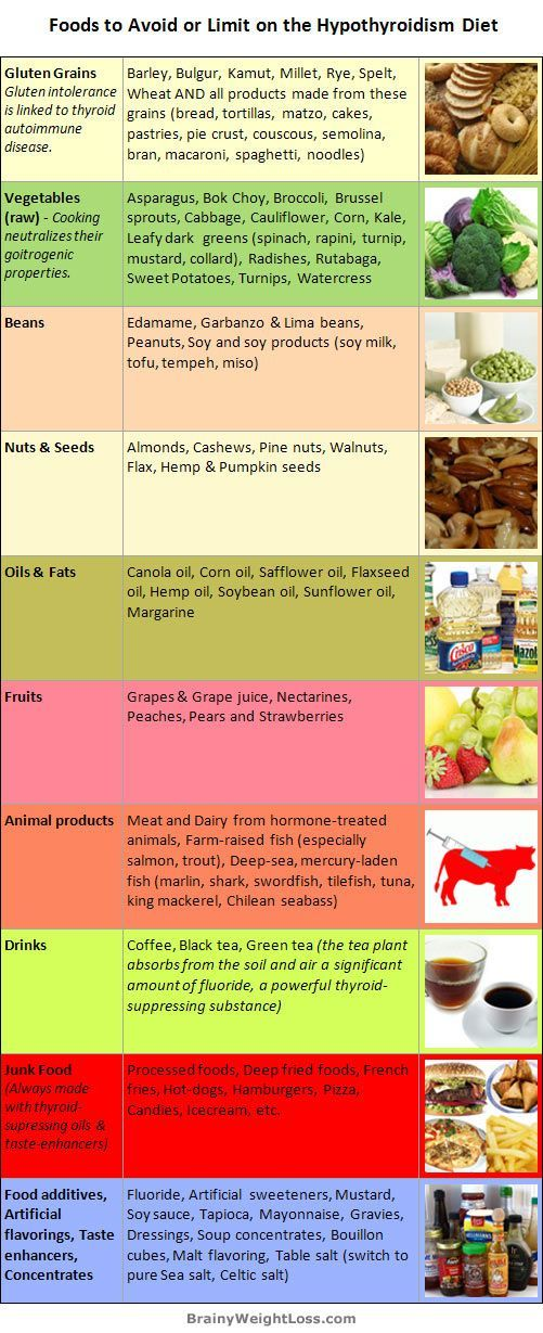 foods to avoid with hypothyroidism pdf