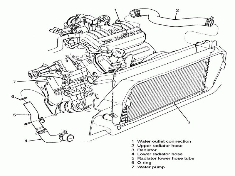 1997 Ford Taurus Radiator Diagram