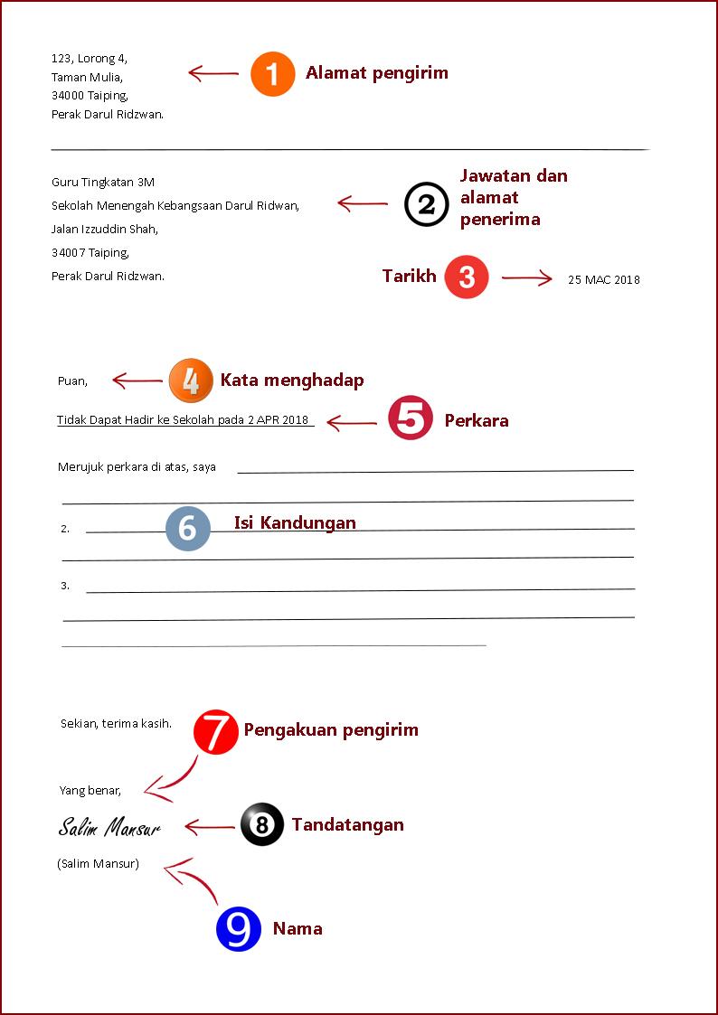 Contoh Surat Kiriman Rasmi Format Dan Template Mudah Terbaik Blog Informasi In 2020 Templates Surat Format