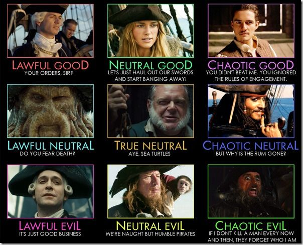 'Pirates of the Caribbean' alignment chart