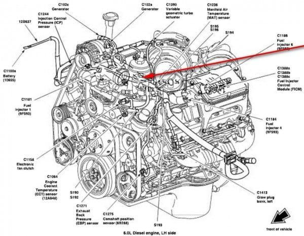 99 7 3 Powerstroke Fuel Diagram Moreover Ford 6 0 Coolant