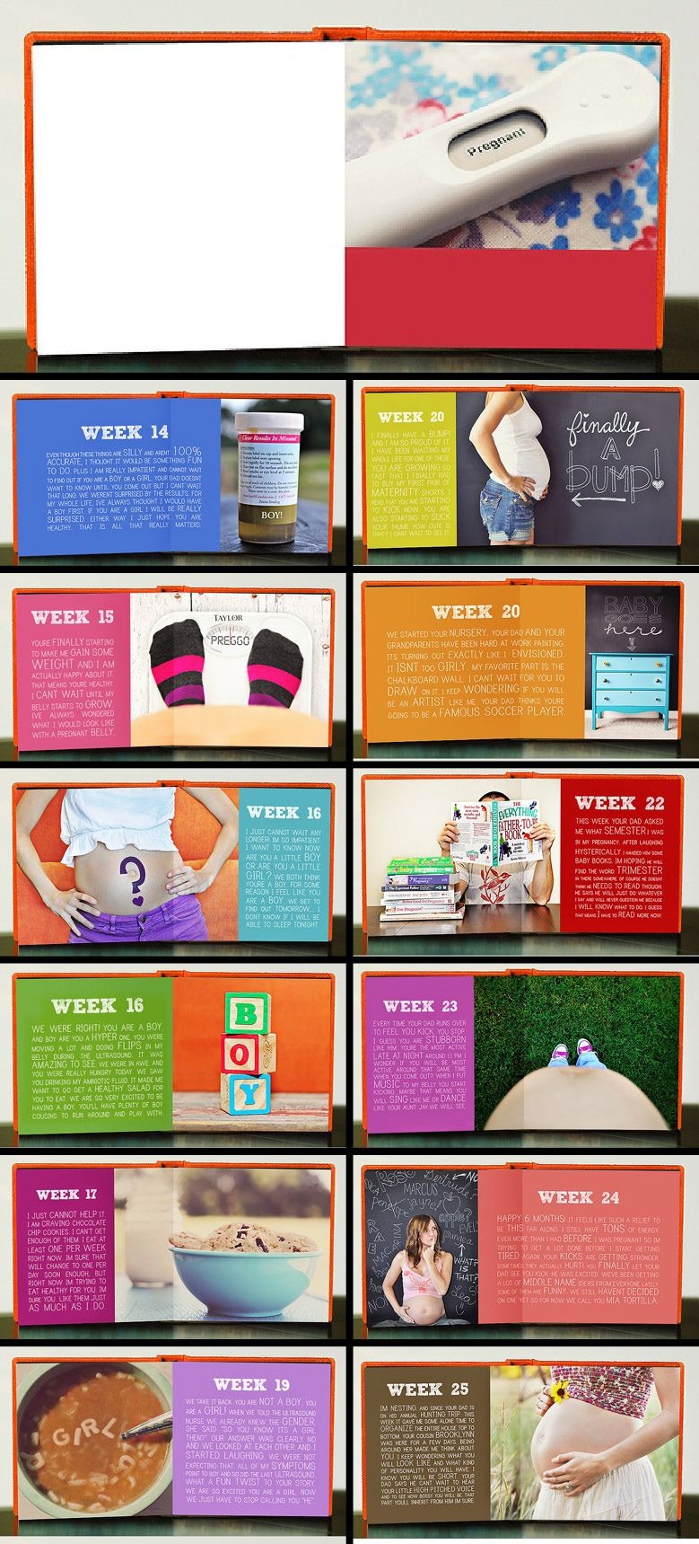Pregnancy scrapbook ideas journaling - Such A Fantastic Idea From The Photobook Company This Is The New Generation Of Journaling Pregnancy