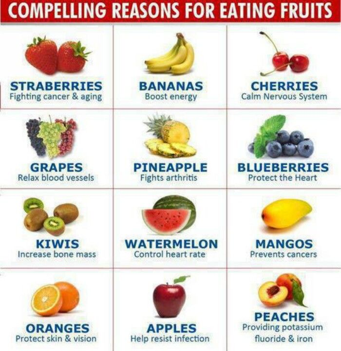 Reasons for eating fruits