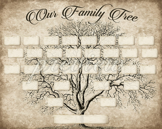 editable printable custom pdf family tree type in your names and