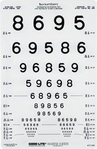 Good Lite Lea Numbers Translucent Distance Chart Eye Chart Chart Translucent