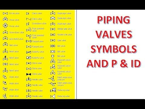 Piping Valves Symbols And P Id Mechanical Engineering