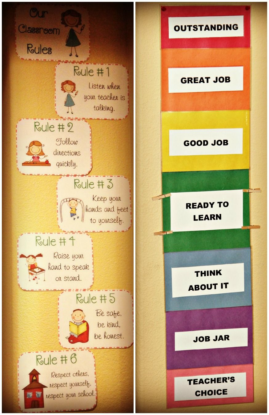 homeschool classroom rules - Google Search | Kindergarten ...