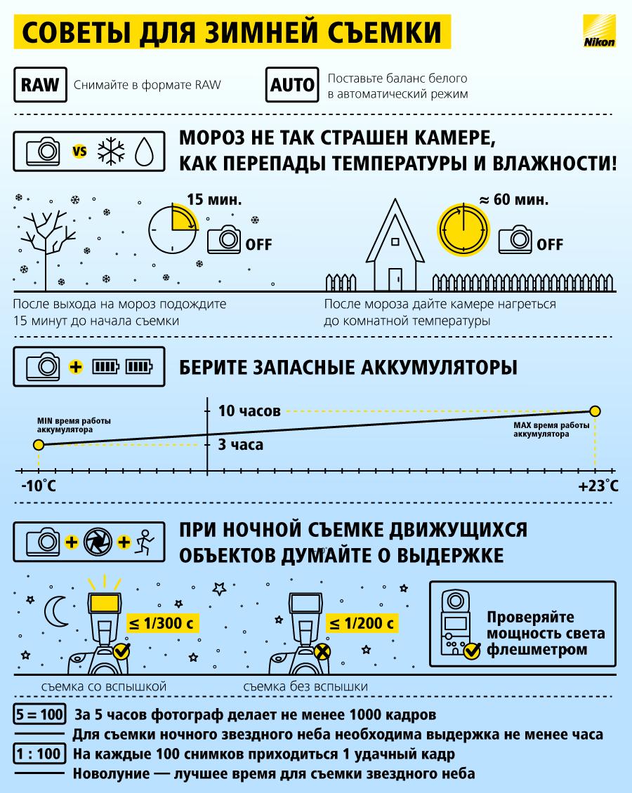 Prophotos.ru. Профессионально о фотографии - Особенности зимней съемки в горах