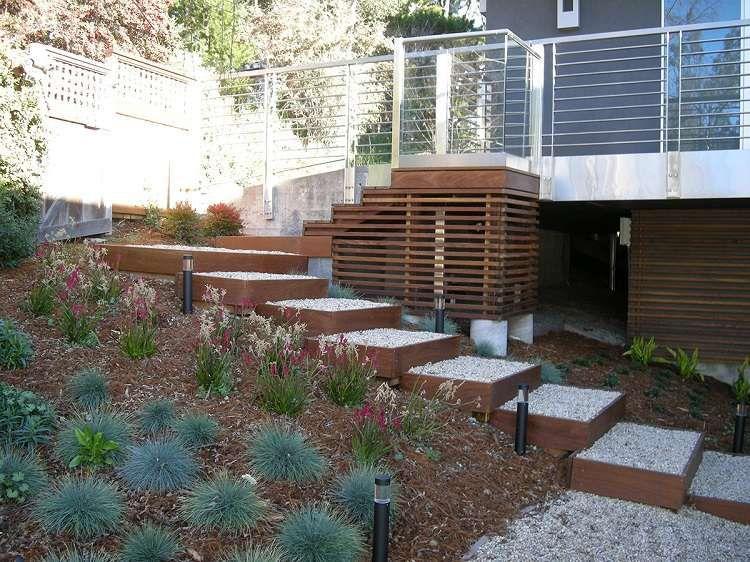 Aussentreppe Aus Holz Kies Einfache Gartentreppe Gartenstufen Steingarten Moderne Gartengestaltung Garden Gartentreppe Aussentreppe Garten