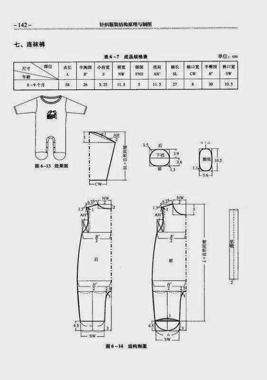 Chart đồ cho bé | trazos | Pinterest | Bebe, Costura y Molde