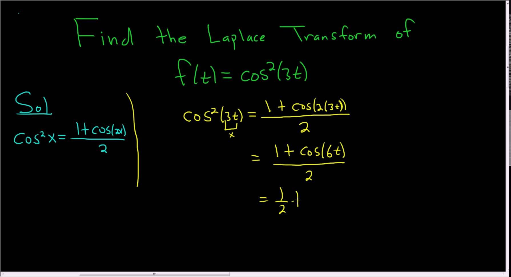 Find the Laplace Transform of f(t) = cos^2(3t)