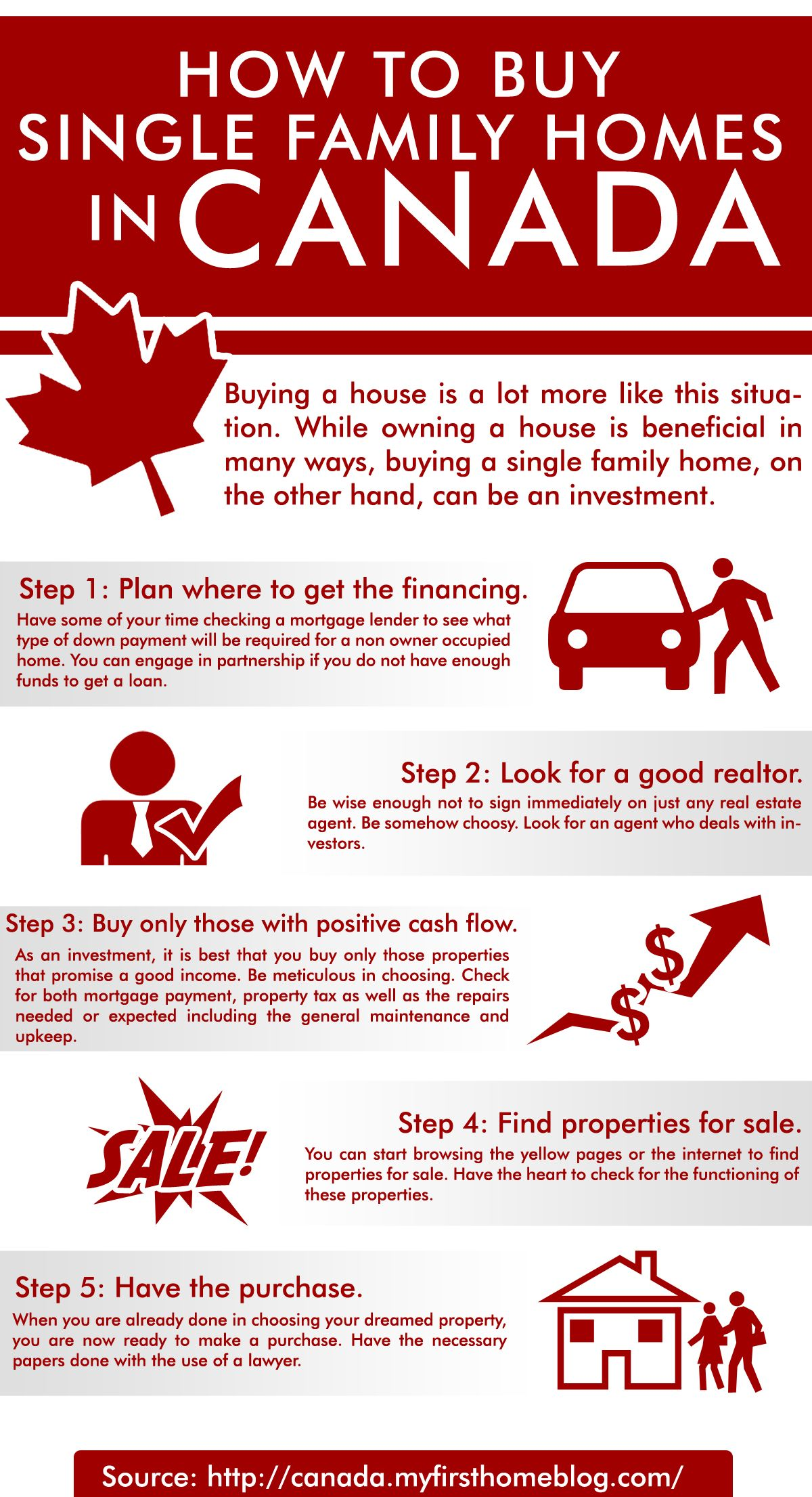 How To Buy Single Family Homes In Canada Myfirsthomeblog