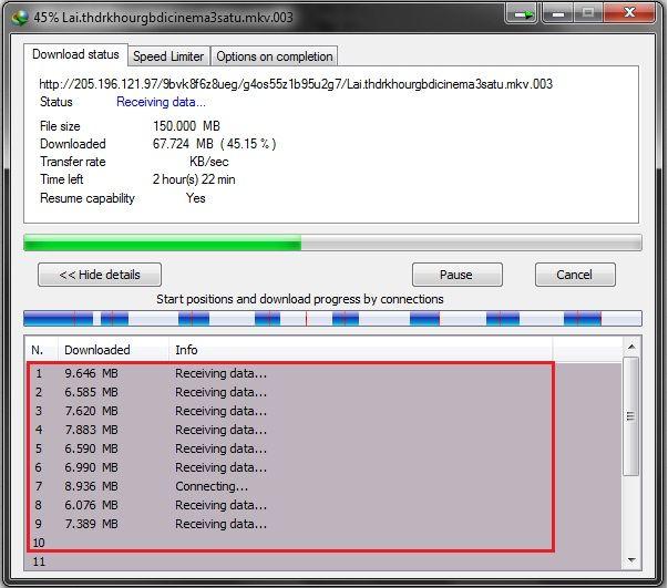 Membatasi Kecepatan Download di Mikrotik | Proyek untuk Dicoba