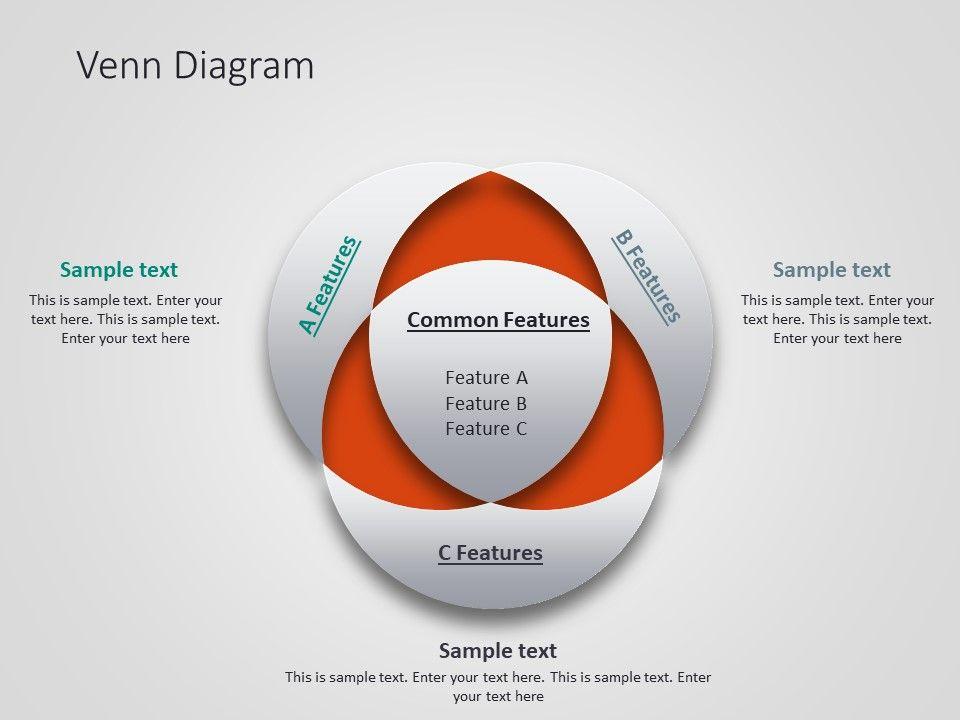 Free Venn Diagram Powerpoint Template Powerpoint Templates