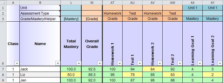 Best Free Excel Gradebook Templates For Teachers Grade Book Template Grade Book Tracking Student Progress