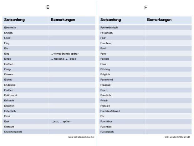Satzanfänge, alphabetisch sortiert, zum Ausdrucken, Deutsch, Aufsatz ...
