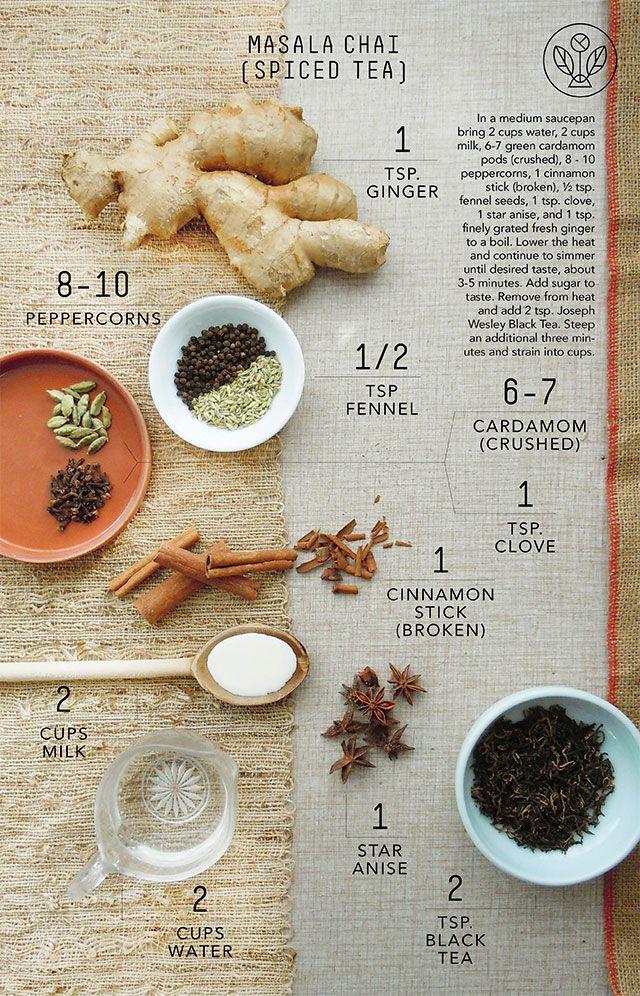 Recipes Joseph Wesley Black Tea Masala Tea Chai Tea Recipe Spice Tea