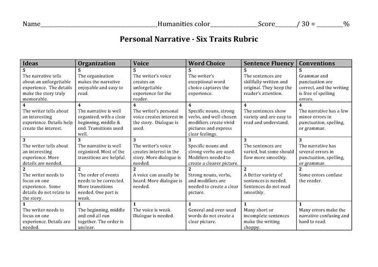 Six Traits Personal Narrative Rubric  Google Search  English