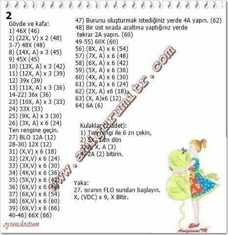 Amigurumi Şeker Kız Yapılışı-Amigurumi Free Pattern Candy Doll | 480x466