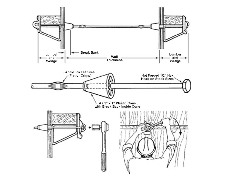 Hex Head Snap Tie Features Http Www Dhcsupplies Com Store C 502 Concrete Anchors Html
