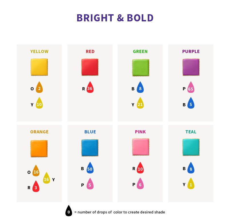 Wilton | Color Right Icing Coloring Chart in 2019 | Icing ...