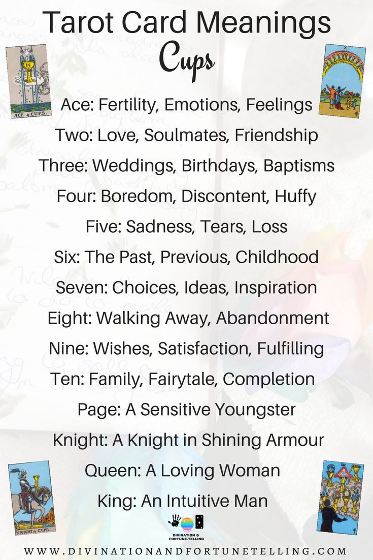 Photo of Tarot Card Meanings — Lisa Boswell
