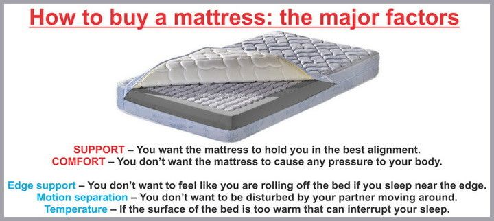 Can An Old Mattress Put A Negative Spin On Your Love Life - Different types of mattresses