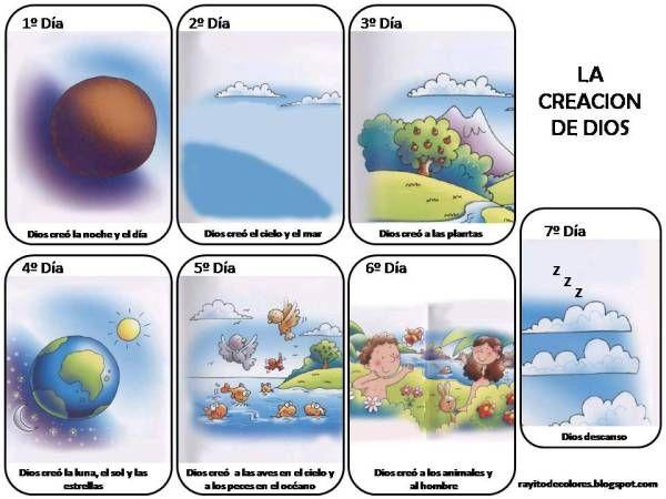 La Creación 7 Días De La Creación Imagenes De La Creacion Dibujos De La Creación