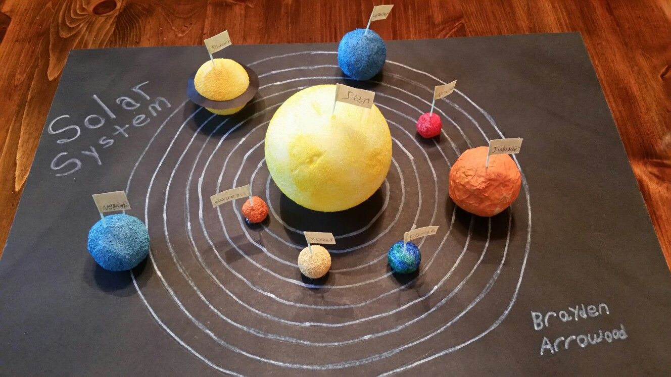 3d solar system -5th grade school project | school projects