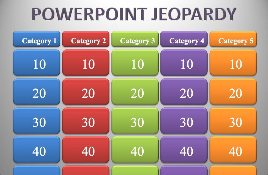 Powerpoint Jeopardy For The Classroom Http Www Edtechnetwork Com Powerpoint Html Classroom Powerpoint Science