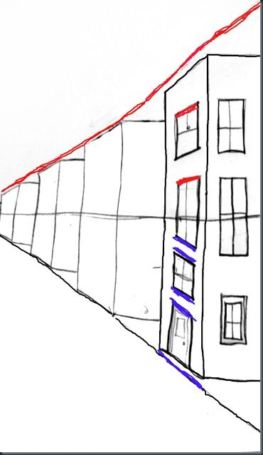 Drawing Steps for One Point Perspective