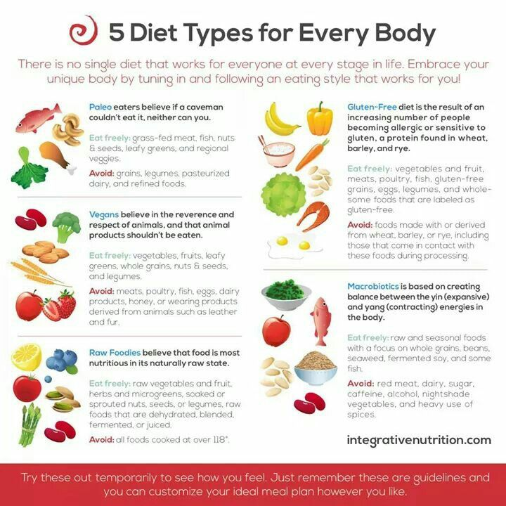 fat belly weight gain diet for sensitive