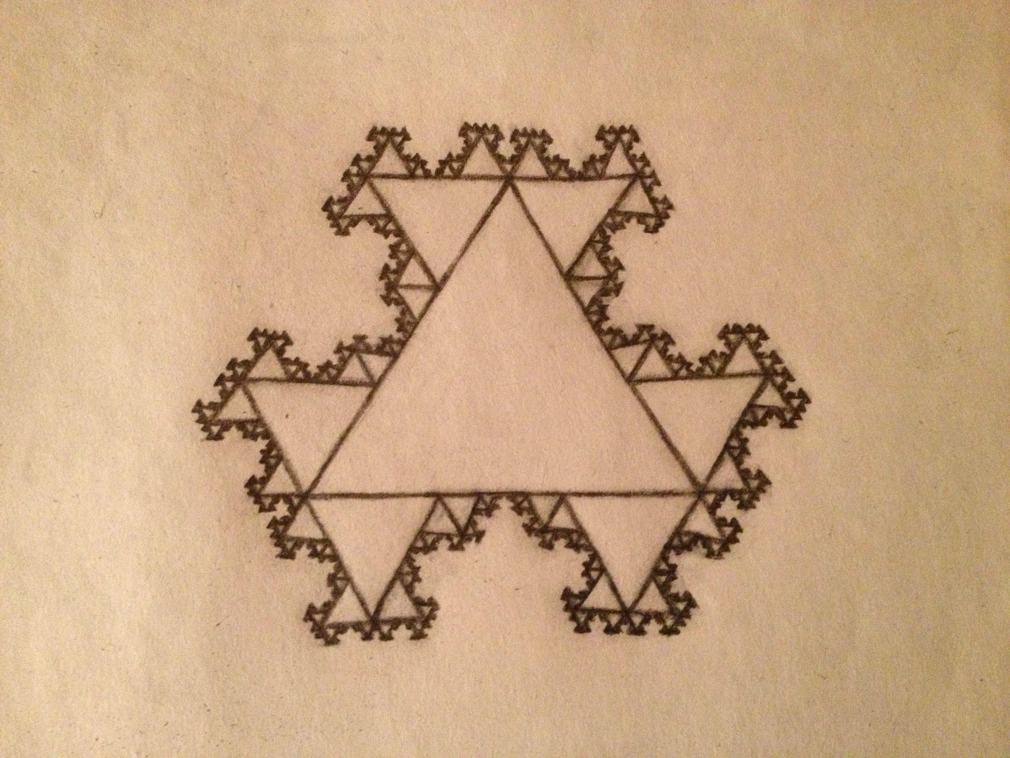 The Hen Snowflakeie the opposite of a Koch Snowflakewhere – Sierpinski Triangle Worksheet
