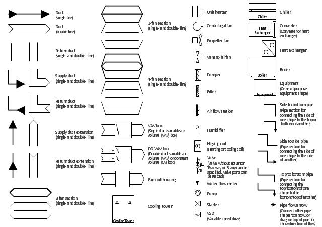 Diagrams Unique Hvac Drawing Symbols Technical Drawing Software ...