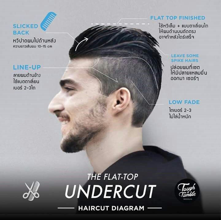 Pin By On Mens Hairstyles Pinterest Hair Cuts