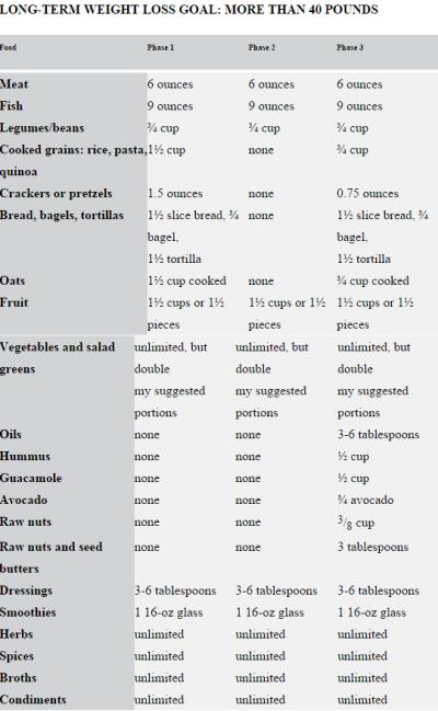 Metabolism Diet Indian Fast Fast Metabolism Diet Fast Metabolism Metabolic Diet