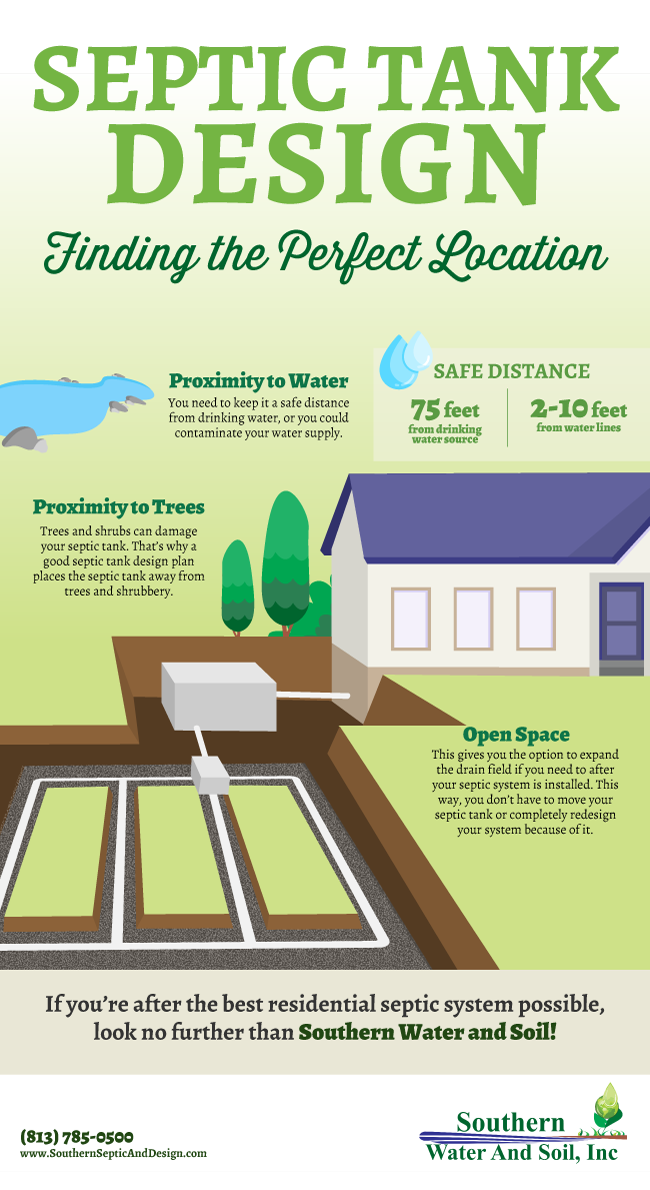 Septic Tank Design Finding A Location