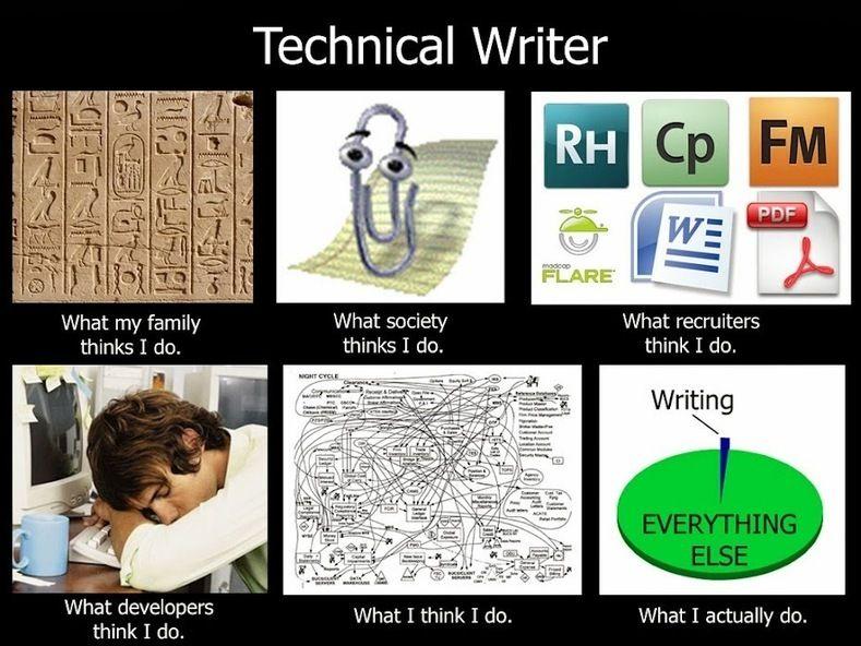 Technical Writing Technical Writing Technical Writer Technical Writing Tech Writing