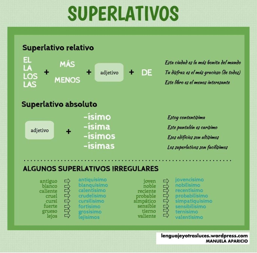 Image result for COMPARATIVOS Y SUPERLATIVOS EN ESPANOL | Spanish ...