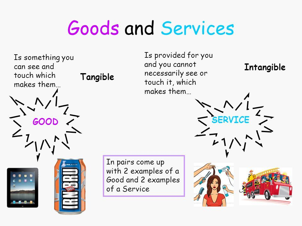 Image Result For Goods For First Grade Neighborhood Activities