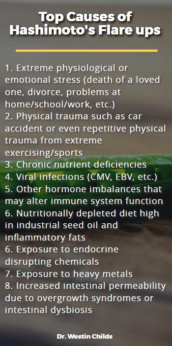 Anti TPO Thyroid Antibody Guide: Symptoms + Optimal Ranges ...