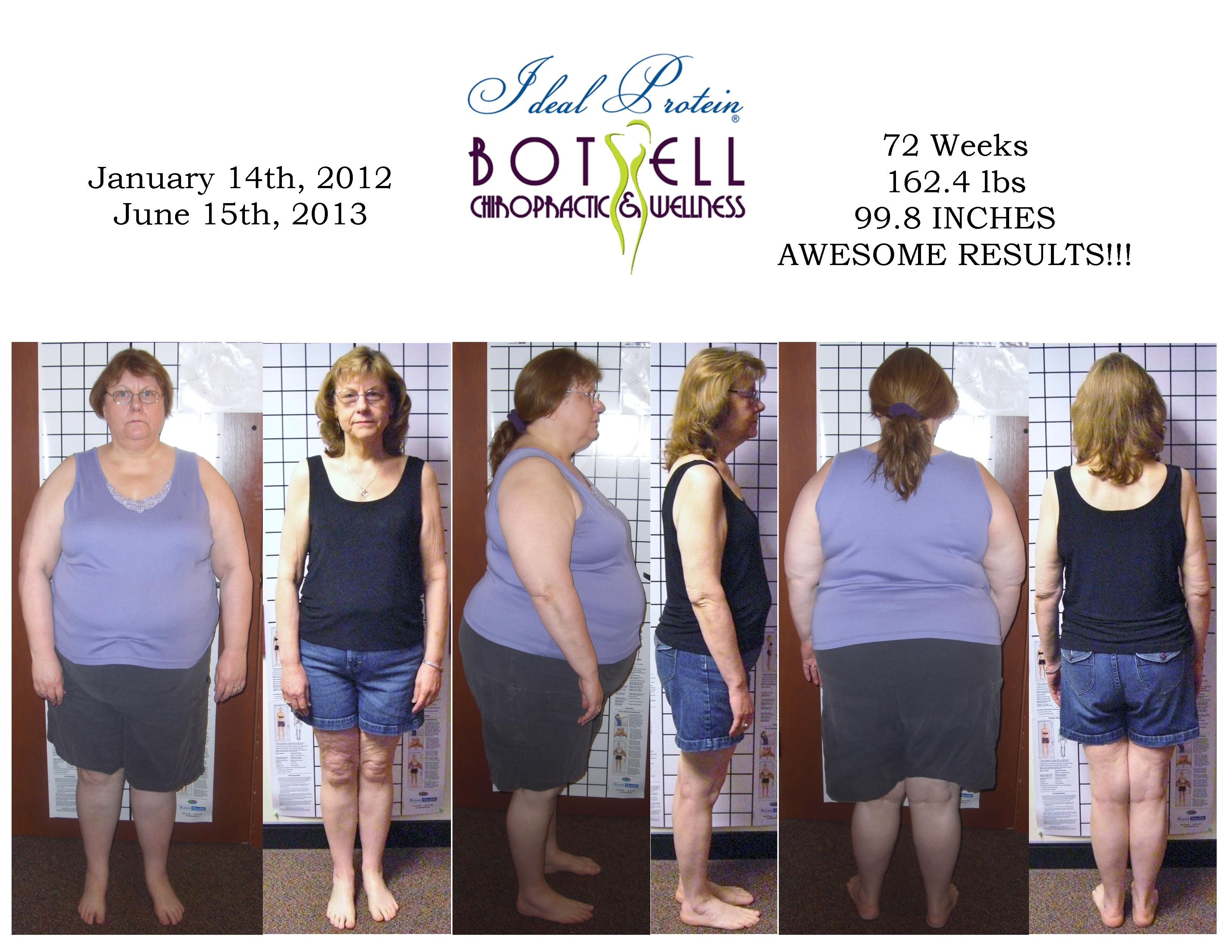 Ideal Protein Real Weight Loss People Changing Lives