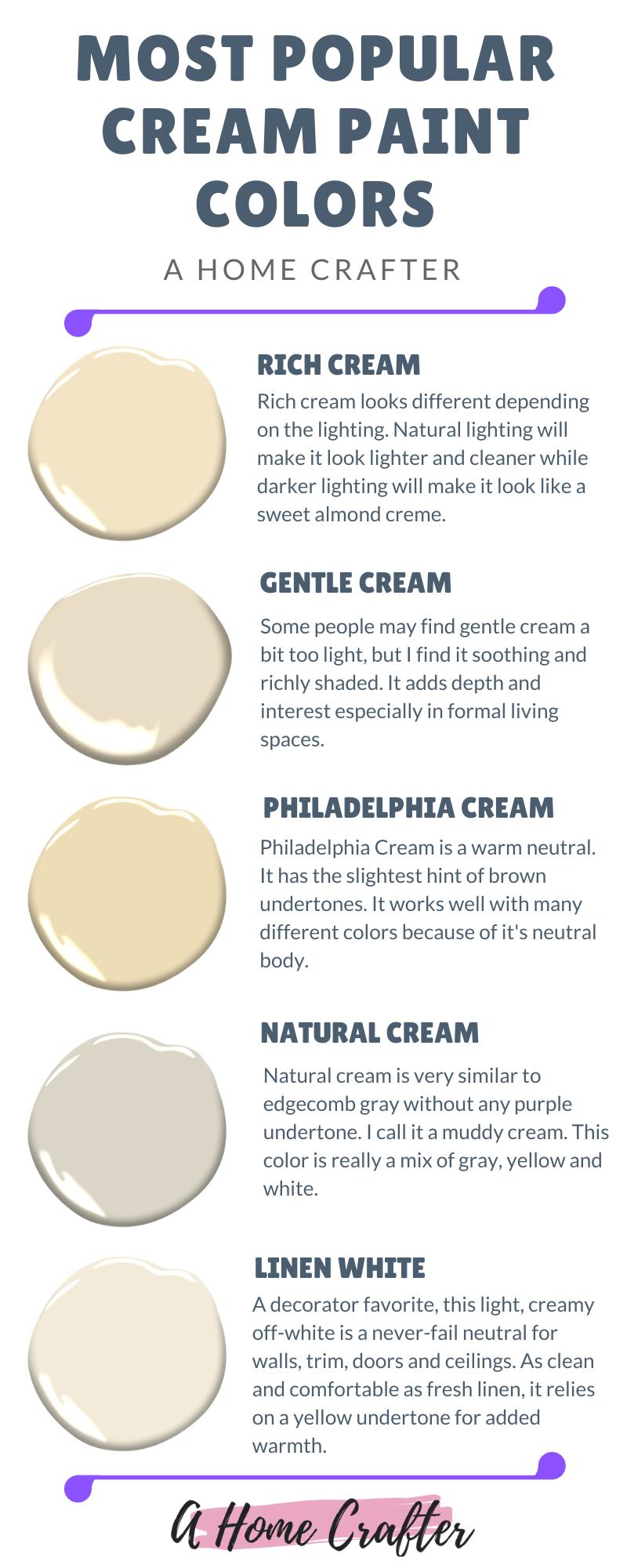Most Popular Benjamin Moore Cream Paint Colors Cream Paint Colors Cream Paint Paint Colors Benjamin Moore